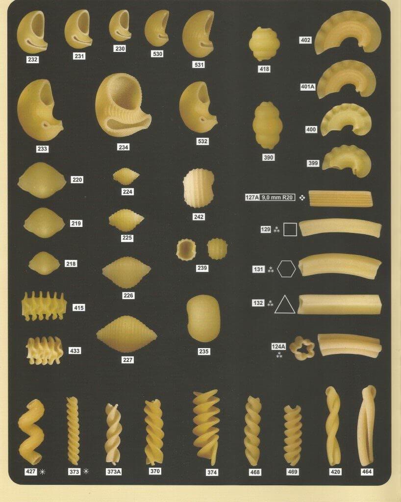 trafile per macchina per pasta fresca - I&G